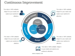 Continuous Improvement Ppt PowerPoint Presentation Inspiration