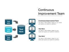 Continuous Improvement Team Ppt PowerPoint Presentation Slides Graphics Design Cpb