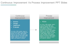 Continuous Improvement Vs Process Improvement Ppt Slides