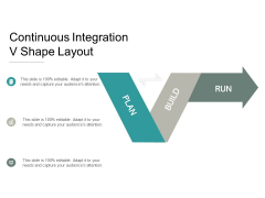 Continuous Integration V Shape Layout Ppt PowerPoint Presentation Portfolio Outfit