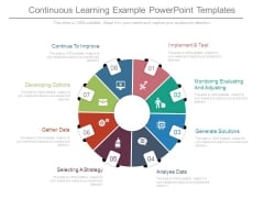 Continuous Learning Example Powerpoint Templates