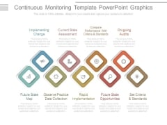 Continuous Monitoring Template Powerpoint Graphics