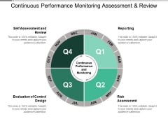 Continuous Performance Monitoring Assessment And Review Ppt PowerPoint Presentation Pictures Graphic Images