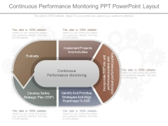 Continuous Performance Monitoring Ppt Powerpoint Layout