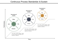 Continuous Process Standardize And Sustain Ppt PowerPoint Presentation Portfolio Maker