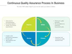 Continuous Quality Assurance Process In Business Ppt PowerPoint Presentation Summary Templates PDF