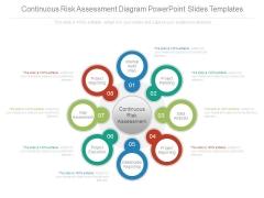 Continuous Risk Assessment Diagram Powerpoint Slides Templates