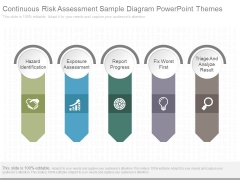 Continuous Risk Assessment Sample Diagram Powerpoint Themes
