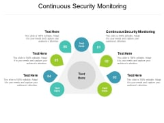 Continuous Security Monitoring Ppt PowerPoint Presentation Professional Visual Aids Cpb