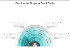 Continuous Steps In Semi Circle Ppt PowerPoint Presentation Ideas Format Ideas