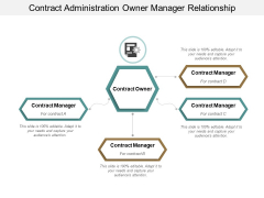 Contract Administration Owner Manager Relationship Ppt Powerpoint Presentation Infographic Template Background Image