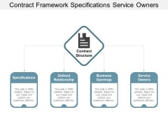 Contract Framework Specifications Service Owners Ppt Powerpoint Presentation Icon Demonstration