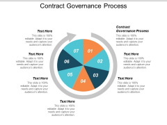Contract Governance Process Ppt PowerPoint Presentation Infographic Template Templates Cpb
