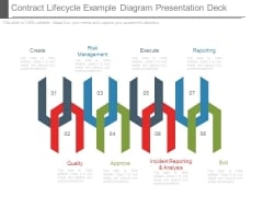 Contract Lifecycle Example Diagram Presentation Deck