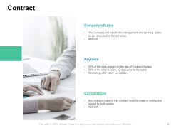Contract Management Ppt PowerPoint Presentation Professional Rules