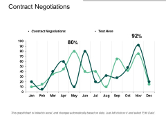 Contract Negotiations Ppt PowerPoint Presentation Ideas Graphic Tips Cpb