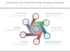 Contract Per Day Powerpoint Slide Templates Download