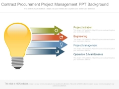 Contract Procurement Project Management Ppt Background