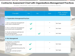 Contractor Assessment Chart With Organizations Management Practices Ppt PowerPoint Presentation Portfolio Maker PDF