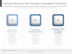 Contractor Business Plan Template Presentation Powerpoint