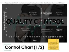Control Chart Ppt PowerPoint Presentation Infographics Slide