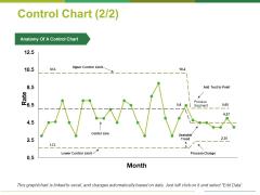 Control Chart Template 2 Ppt PowerPoint Presentation Portfolio Summary