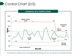 Control Chart Template Ppt PowerPoint Presentation Slides Smartart