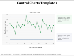 Control Charts Average Ppt PowerPoint Presentation Ideas Demonstration