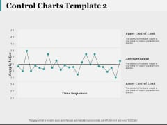 Control Charts Template 2 Ppt PowerPoint Presentation Slides Designs