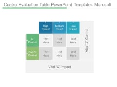 Control Evaluation Table Powerpoint Templates Microsoft