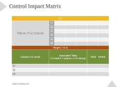 Control Impact Matrix Ppt PowerPoint Presentation Example File