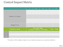 Control Impact Matrix Ppt PowerPoint Presentation File Designs