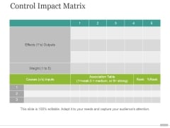 Control Impact Matrix Ppt PowerPoint Presentation Themes