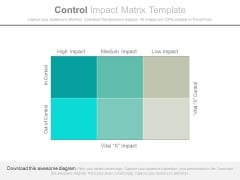 Control Impact Matrix Template Ppt Slides