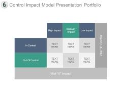 Control Impact Model Presentation Portfolio