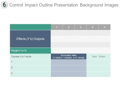 Control Impact Outline Presentation Background Images