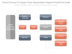 Control Process For Supply Chain Segmentation Diagram Powerpoint Guide