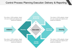 Control Process In Business Management Ppt PowerPoint Presentation Pictures Example Introduction