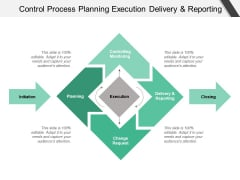 Control Process Planning Execution Delivery And Reporting Ppt PowerPoint Presentation Slides Pictures