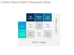 Control Result Matrix Powerpoint Ideas