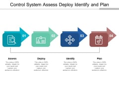 Control System Assess Deploy Identify And Plan Ppt PowerPoint Presentation Icon Designs