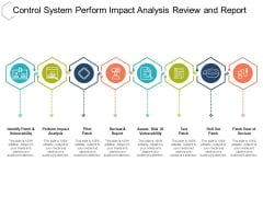 Control System Perform Impact Analysis Review And Report Ppt PowerPoint Presentation Slides Elements