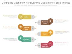 Controlling Cash Flow For Business Diagram Ppt Slide Themes
