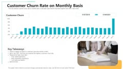 Controlling Customer Retention Customer Churn Rate On Monthly Basis Ppt Model Clipart Images PDF