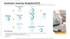 Controlling Customer Retention Customer Journey Analytics Deposit Ppt Icon Format Ideas PDF