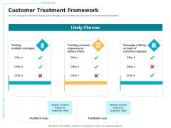 Controlling Customer Retention Customer Treatment Framework Ppt Icon Model PDF