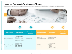 Controlling Customer Retention How To Prevent Customer Churn Ppt Layouts Demonstration PDF
