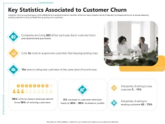 Controlling Customer Retention Key Statistics Associated To Customer Churn Ppt Slides Background Designs PDF