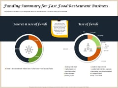 Convenience Food Business Plan Funding Summary For Fast Food Restaurant Business Icons PDF