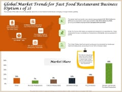Convenience Food Business Plan Global Market Trends For Fast Food Restaurant Business Market Share Pictures PDF